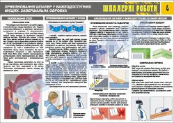 """Плакат """"Приклеювання шпалер у важкодоступних місцях. Завершальна обробка"""" (4950204)"""