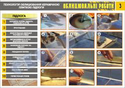 """Плакат """"Технологія облицювання керамічною плиткою підлоги"""" (4950207)"""