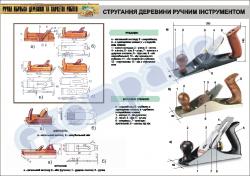 """Плакат """"Строгание древесины ручным инструментом"""" (1)"""