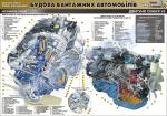 """Плакат """"Двигун в розрізі -Сканія V8"""" (код 4510204)"""