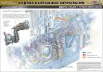 """Плакат """"Двигун з турбокомпаундом"""" (код 4510205)"""