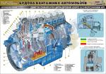 """Плакат """"Двигун Євро 5 з форсунками HPI"""" (код 4510206)"""