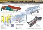 "Плакат ""Система рециркуляции отработавших газов ЕГР"" (4510209)"