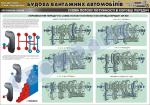 """Плакат """" Схема потоку потужності в коробці передач"""" (код 4510211)"""