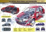 """Плакат """"Общее устройство автомобиля"""" (код 45101011)"""