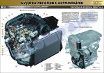 """Плакат """"Общее устройство двигателя"""" (код 4510103)"""