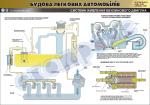 """Плакат """"Система питания бензинового двигателя"""" (код 4510107)"""