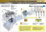 """Плакат """"Топливная система дизельного двигателя"""" (код 4510108)"""