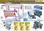 """Плакат """"Двоконтурна система охолодження двигуна"""" (код 4510110)"""