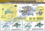 """Плакат """"Система охолодження двигуна з електронним регулюванням"""" (код 4510111)"""