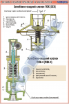 Предохранительно сбросной клапан ПСК (ЗСК)