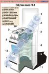 Побутова газова плита ПГ-4