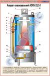Аппарат отопительный АОГВ-23,2-1