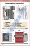 Устройство конвектора (termokonvektor)