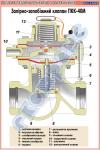 Запорно предохранительный клапан ПКК-40М