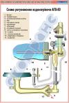 Схема регулирования водонагревателя АГВ-80