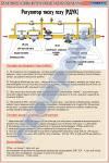 Регулятор тиску газу РДУК