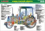 """Плакат """"Общее устройство трактора"""""""