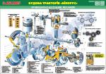 """Плакат """"Кривошипно-шатунний механизм"""""""