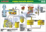 """Плакат """"Система живлення дизеля Д-243"""""""