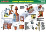 "Плакат ""Система питания дизеля Д-245-5"""