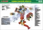 """Плакат """"Рульовий механізм з гідропідсилювачем"""""""