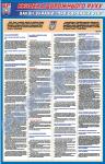 """Плакат """"Закон України про дорожній рух"""""""