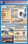 Технічний стан транспортних засобів №2   БР.1.013