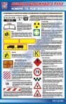 Номерные и опознавательные знаки   БР.1.022