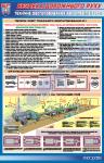 """Плакат """"Технічне обслуговування автомобілів ТО-1"""""""