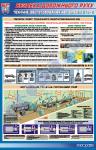"""Плакат """"Техническое обслуживание автомобилей ТО-2"""""""