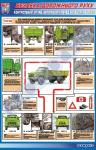 """Плакат """"Контрольний огляд атвтомобіля перед виїздом на лінію"""""""