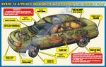 Вузли та агрегати, що впливають на безпеку руху (легковий)-горизонт.розташування   БР.1.027Б