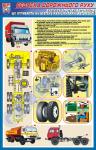Вузли та агрегати, що впливають на безпеку руху (вантажний)   БР.1.027С