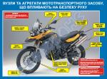 Вузли та агрегати, що вплив на безп руху (мотоцикли)   БР.1.027Д
