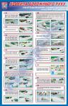 """Плакат """"Расположение транспортных средств на дороге"""" (BR.1.028Б)"""