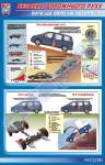"""Плакат """"Сили, що діють на автомобіль №1 (для легкового)"""
