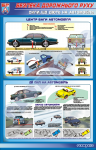 """Плакат """"Силы, действующие на автомобиль-плакат №2"""" (для легкового)"""