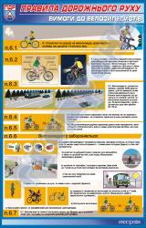 """Плакат """"Вимоги до велосипедистів""""   BR.1.054"""