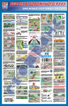 """Плакат """"Общие положения ПДД-лист 2""""   BR.1.060"""