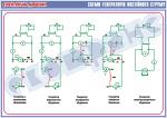 """Плакат """"Схеми генераторів постійного струму""""   4600112"""