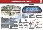 """Плакат """"Органы управления"""""""