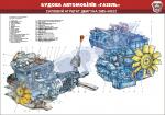 """Плакат""""Силовой агрегат двигателя ЗМЗ-40522"""""""