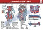 """Плакат """"Поперечний розріз двигуна ЗМЗ-40522. Газорозподільний механізм"""""""