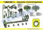 """Плакат """"Механизм газораспределения ЗИЛ-130"""""""