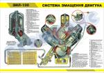"Плакат ""Система смазки двигателя ЗИЛ-130"""