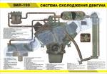 """Плакат """"Система охлаждения двигателя ЗИЛ-130"""""""