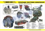 """Плакат """"Приборы системы питания ЗИЛ-130"""""""