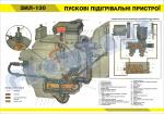 """Плакат """"Пусковые подогревательные устройства ЗИЛ-130"""""""
