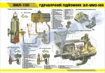 """Плакат """"Гидравлический подъемник ЗИЛ-ММЗ-555"""""""